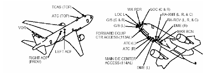 Locations of antennas on the Boeing 767, Boeing 767 antenna diagram