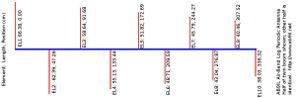Yagi wifi antenna elements list