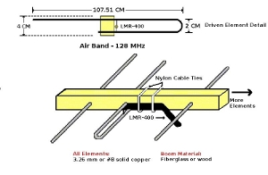 high gain air band yagi antenna construction details