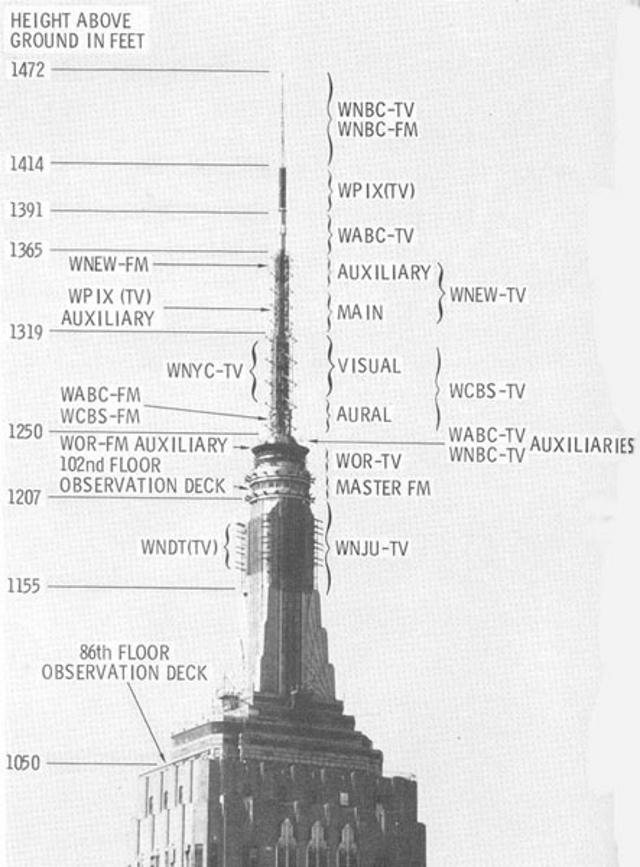September 11 TV Reshuffle