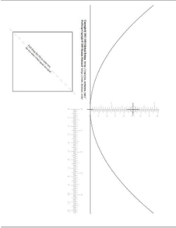 Parabolic 802.11 antenna template